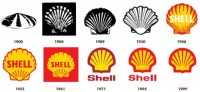 shellhistory