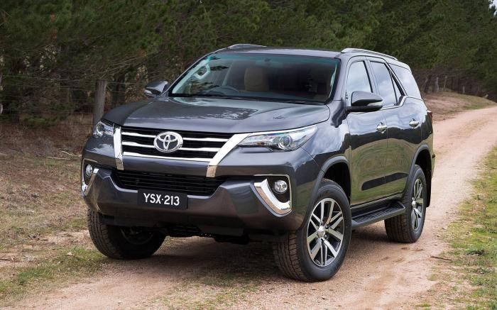 toyotafortuner201600