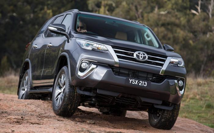 toyotafortuner201605